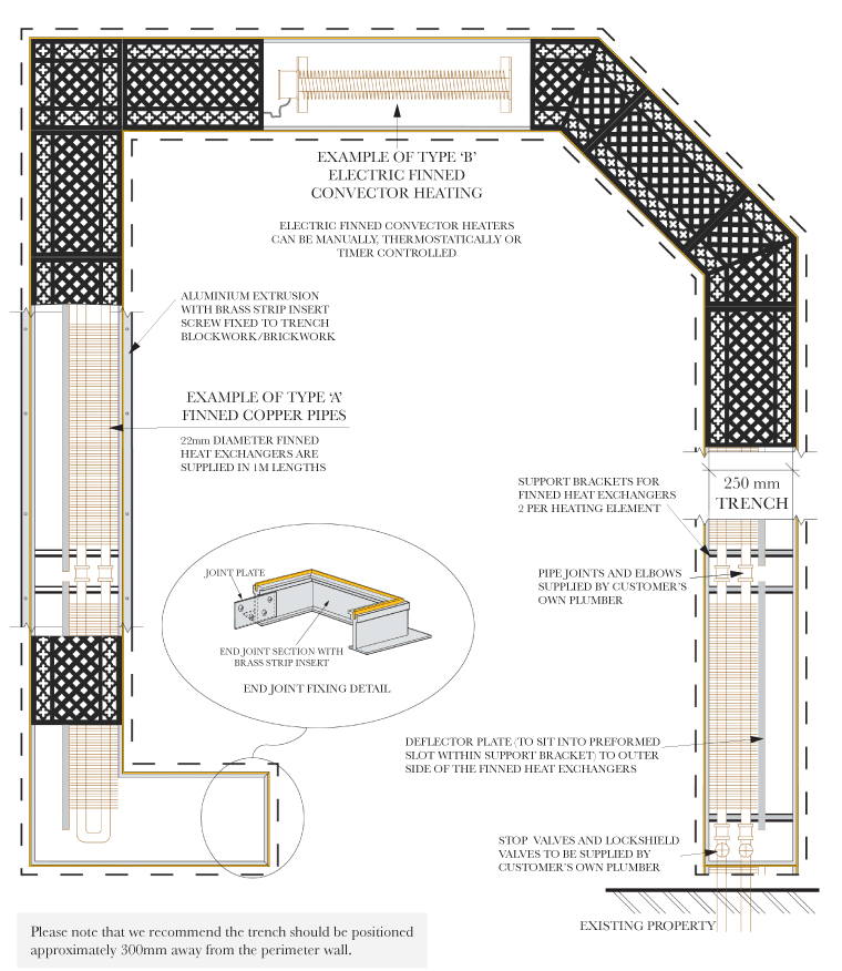 Floor Grilles Design Layout